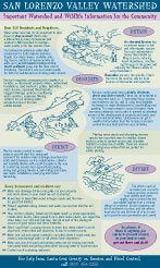 San Lorenzo Valley Erosion brochure